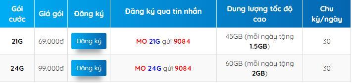 gói cước 4G mobifone trọn gói không giới hạn dung lượng